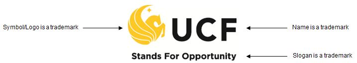 Trademark UCF Stands for Opportunity