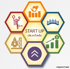 startups start here hexagon with I-Corps symbol highlighted